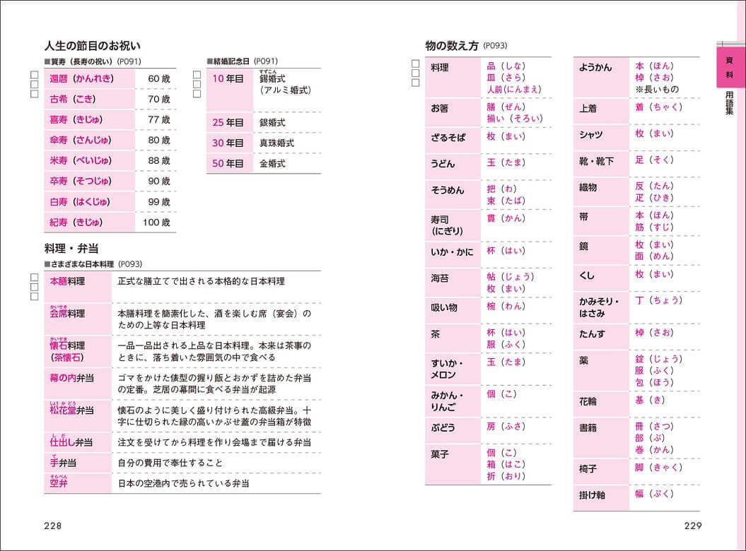 『増補版 サービス接遇検定試験 3級・2級・準1級合格テキスト&問題集』の中身ページ
