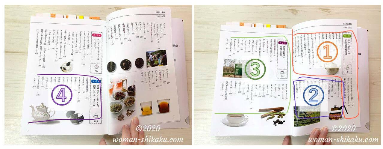 紅茶検定 テキスト